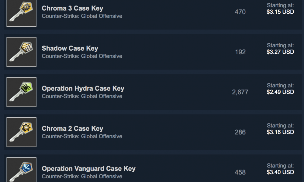 cs:go key marketplace | Too Far Gone